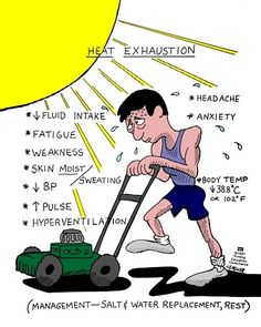 Heat Exhaustion    This acid base mnemonics is a milder form of heat-related illness called Heat Exhaustion. Prone to these conditions are elderly people, people with high blood pressure and people exercising in high temperatures and unbalanced replacement of fluids.
