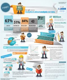 Infographic: Analytics is about analysis, not data!
