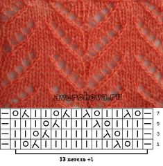 Knitting Tips Archives - Knitting for Fun & Profit - Her Crochet Lace Knitting Stitches, Crochet Poncho Patterns, Knitting Charts, Stitch Patterns, Knit Crochet, Diy Crafts Knitting, Diy Crafts Crochet, Easy Knitting, Vogue Knitting