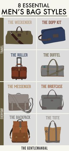 8 Essential Men's Bag Styles for Travel and Everyday: –Weekender –Dopp Kit –Roller –Duffel –Backpack –Tote –Messenger –Briefcase