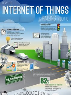 IoT infographic Engineering Technology, Big Data, Arduino, Infographic, Internet, Learning, Digital, Vr, Cloud