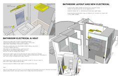 Build Your Own Bathroom With Bathroom Planner Tool Ideas Innovative Virtual Bathroom Planner