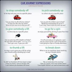 Car journey English expressions #learnenglish