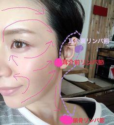 お顔の老廃物を流す方向。 体と同じでお顔も疲労物質溜まります(T_T)硬くなると弾力が失われ老け顔に😱 ①まずは耳前の耳介前リンパ節へ流す。(ピンク線) ②髪を耳にかける動作で前リンパ節から耳介後リンパ節に流す。(紫線) ③耳裏〜鎖骨リンパ節へ。 皮膚に負担がかかるとしわや内出血の原因になるので、優しく優しく🙌🏻 #bodymake #リンパ流し #フェイスマッサージ Beauty Make-up, Beauty Care, Beauty Skin, Health And Beauty, Beauty Hacks, Nu Skin, Qigong, Yoga Diet, Face Exercises