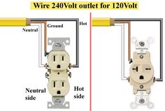 How to wire 120 240 volt outlet and plug | Projekty na vyskúšanie ...