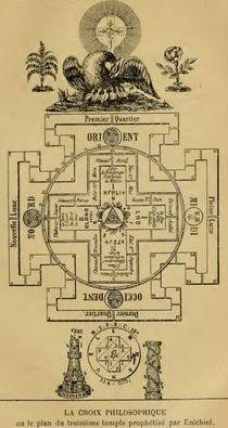 Histoire de la Magie, Avec une exposition claire et précise de ses procédés, des rites et ses mysterés, by Eliphas Levi / Sacred Geometry <3