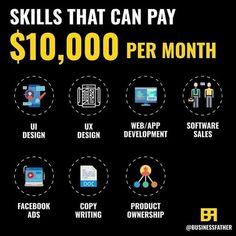 Credits: entrepreneur dropshipping affiliate marketing Tai lopez Gary vee Grant Cardone make money online New Business Ideas, Business Money, Business Tips, Online Business, Web Business, Business Branding, Business Marketing, Email Marketing, Earn Money From Home
