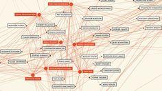 rede social  de arte abstrata do MoMa