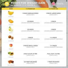Pin By Yp Yeepie On Baby Foods    Babies