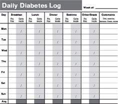 this clear large print blood glucose chart is ideal for people who