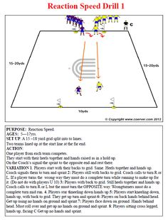 reaction-speed-drill-1 Soccer Coaching, Soccer Training, Football Tactics, Speed Drills, Soccer Workouts, Football Drills, Youth Soccer, Kara, Fit