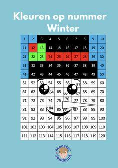 Periodic Table, Winter, School, Winter Time, Periodic Table Chart, Periotic Table, Winter Fashion