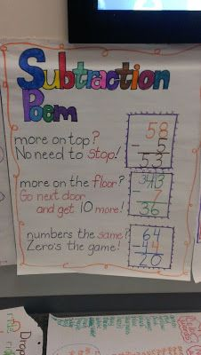 Third Grade & Lovin' It: Literacy Conference, Anchor Charts & Whole…