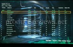 The Call of Duty Advanced Warfare leaderboards for Zombies are clearly getting hacked on a weekly, or even daily basis. We see users getting banned and then another user registered to hack again, here is some screens proving it.