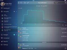 Finance iPad App [Dashboard] by Alexander Zaytsev Dashboard Ui, Dashboard Design, App Design, Interface Design, User Interface, Ui Design Inspiration, Application Design, Ui Web, Ipad App