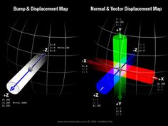 Diagrama explicativo Bump vs Normal