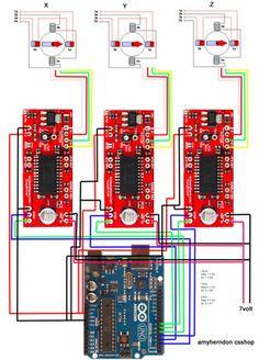 Arduino, Easy Driver & Grbl Controller