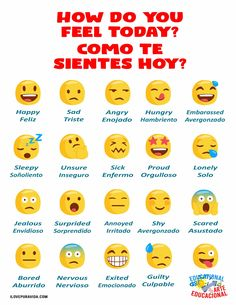 Spanish 101, Spanish Notes, Spanish Lessons For Kids, Study Spanish, How To Speak Spanish, Spanish Worksheets, Spanish Vocabulary, Spanish Language Learning, Teaching Spanish
