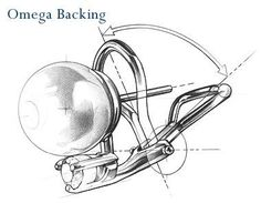 Omega backingFree Diy Jewelry Projects | Learn how to make jewelry - beads.us