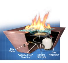"Explore our internet site for additional relevant information on ""outdoor fire pit party"". It is a superb area to read more. Fire Pit Party, Diy Fire Pit, Fire Pit Backyard, Glass Fire Pit, Fire Pit Ring, Concrete Fire Pits, Foyer Propane, Fire Pots, Fire Table"