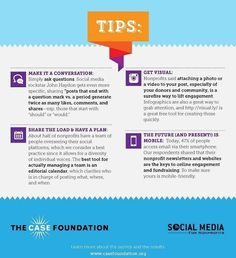 A look at the strategies, tips, and tools to help non-profits excel with social media marketing.