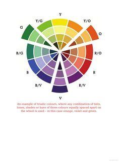 9 Best Triadic Colour Schemes Images Color Theory Colour Schemes