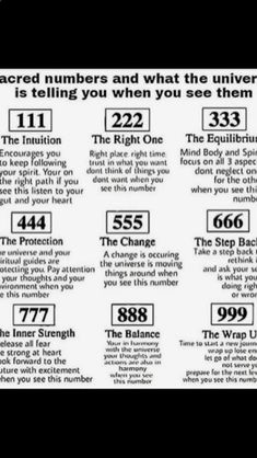 Numerology Spirituality - Meaning of Angel numbers Get your personalized numerology reading