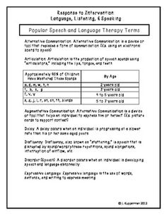 Speech Therapy Terms FREE