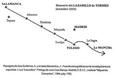 El itinerario de Lazarillo de Tormes Ap Spanish, Culture, Reading, Graphic Organizers, Spanish Classroom, Renaissance, Literatura, Novels, Faces