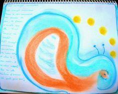 Créer un dessin collectif et faire un poème à partir de ce dessin