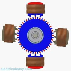 working of stepper motor