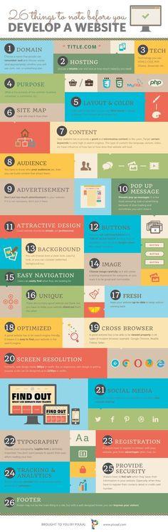 26 cosas a tener en cuenta antes de desarrollar un sitio web | Jhon Urbano