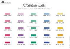 Qu'est-ce que le mobile de Gobbi ? Comment le fabriquer : Tutoriel. Alternative Montessori.