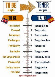 Ingles Verbo To Be, Classroom Ideas, Spanish Basics, Learning Spanish, Learn Spanish, Classroom Setup