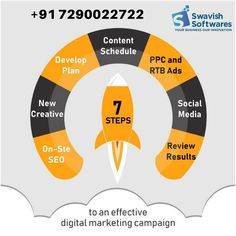 What are the steps needed when creating a effective digital marketing campaign? You will discover ways to create a powerful digital marketing campaign here. Contact Us: 7290022722 Best Digital Marketing Company, Best Seo Company, Digital Marketing Services, Internet Marketing Agency, Social Media Marketing Companies, Search Engine Marketing, How To Plan, Campaign, Website