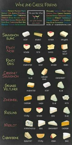 Suggested wine and cheese pairings