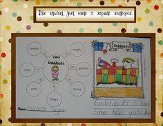 Chalk Talk: A Kindergarten Blog: a few ideas from Fran at Kindergarten Crayons-Bubble Map