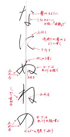 Learn Japanese for a real communication for your work, school project, and communicating with your Japanese mate properly. Many people think that Learning to speak Japanese language is more difficult than learning to write Japanese Kanji Japanese, Japanese Symbol, Japanese Handwriting, Japanese Language Learning, Hiragana, Chinese Words, Japanese Characters, Hard Work And Dedication, Japanese Calligraphy