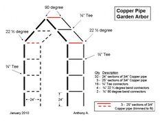 DIY Copper Pipe Garden Trellis Plans (or with PVC)