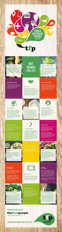 Food And Beverage Trends 2016-2017 #Infographic #Food