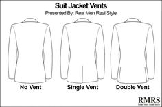 10 Suit Jacket Style Details Men Should Know Types Of Suits, Types Of Jackets, Men's Jackets, Buy Mens Suits, Mens Fashion Suits, Men's Fashion, Fashion Guide, Real Men Real Style, Cool Suits