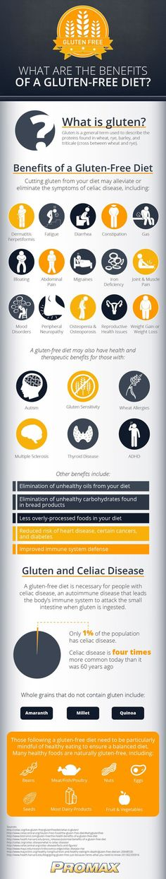 What Are the Benefits of a Gluten-Free Diet?: