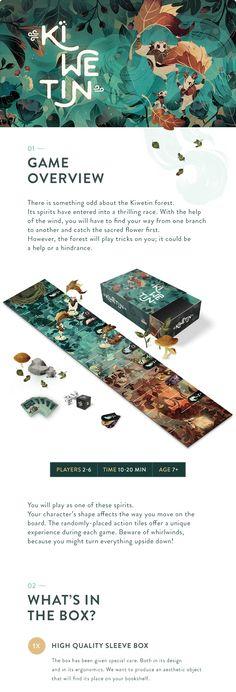 KIWETIN by Flyos Games — Kickstarter