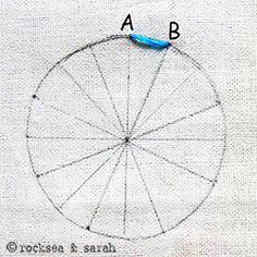 ilhós rodas ponto: fig 1