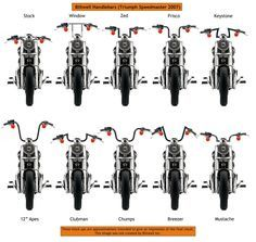 Diagram of some biltwell handlebars. Wish I had seen this before I bought my keystones!