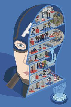 Captain America Costume, Captain America Wallpaper, Captain America Movie, Marvel Fan Art, Marvel Dc Comics, Marvel Avengers, Marvel Characters, Marvel Movies, Amazing Spiderman