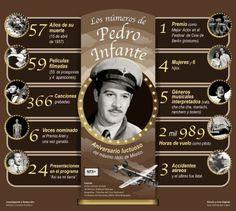 #Infografía Los números de Pedro Infante