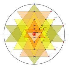 Image result for sri yantra images