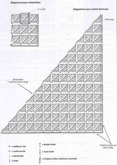 Crochet woman's shawl pattern diagram - page Poncho Crochet, Crochet Shawls And Wraps, Crochet Quilt, Crochet Blocks, Crochet Scarves, Crochet Motif, Diy Crochet, Crochet Designs, Crochet Stitches
