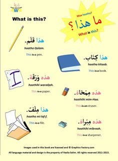 Arabic Posters - Arabic with Nadia